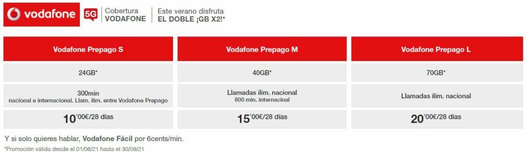 Vodafone_BlogVerano21